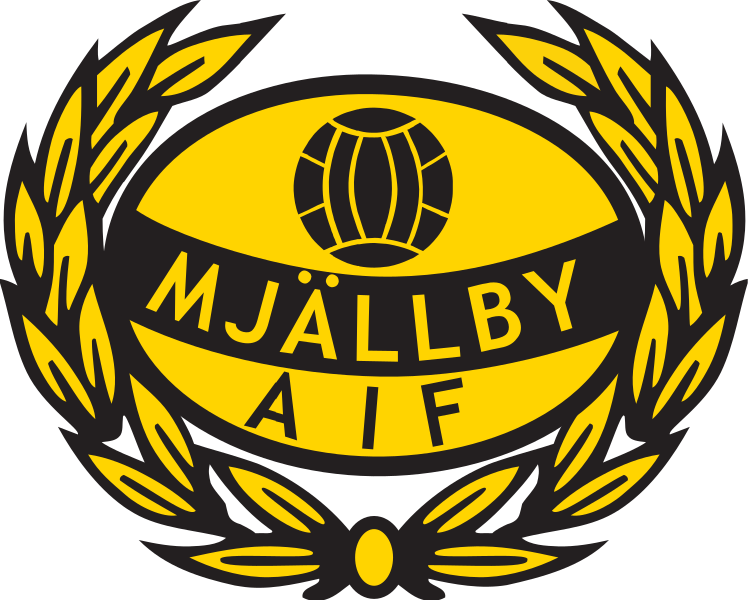 Places Mjallby